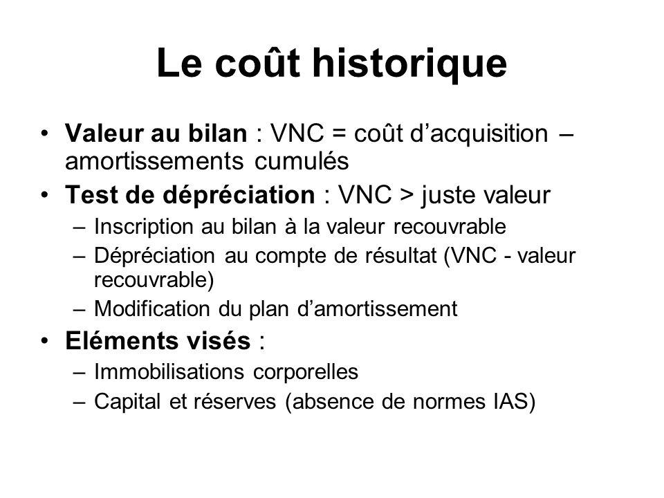 Le coût historique Valeur au bilan : VNC = coût d'acquisition – amortissements cumulés. Test de dépréciation : VNC > juste valeur.