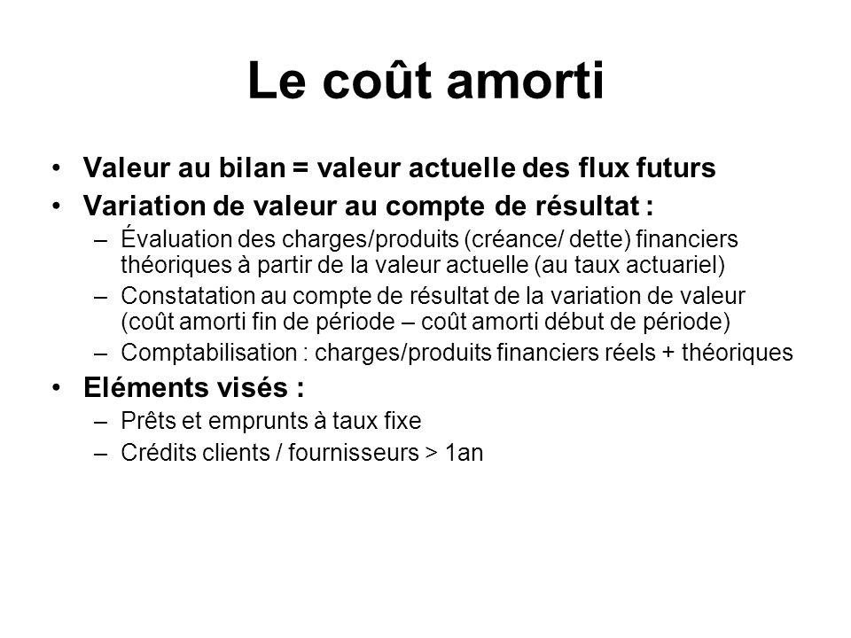 Le coût amorti Valeur au bilan = valeur actuelle des flux futurs