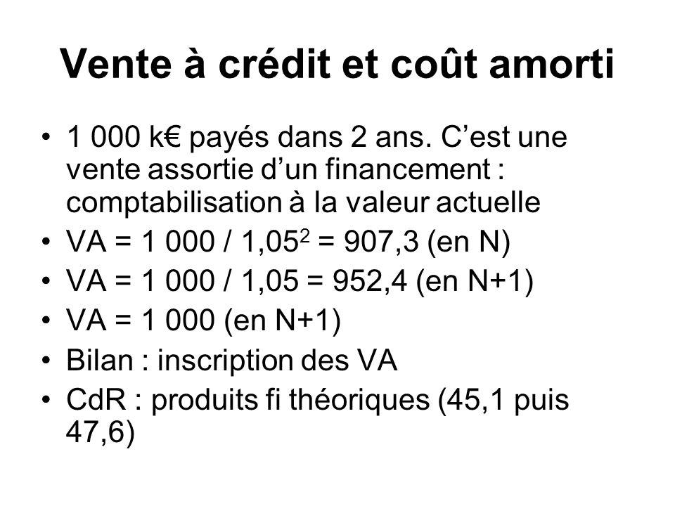 Vente à crédit et coût amorti