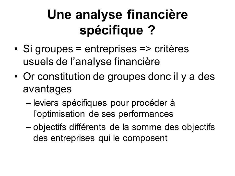 Une analyse financière spécifique