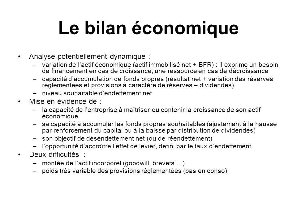 Le bilan économique Analyse potentiellement dynamique :