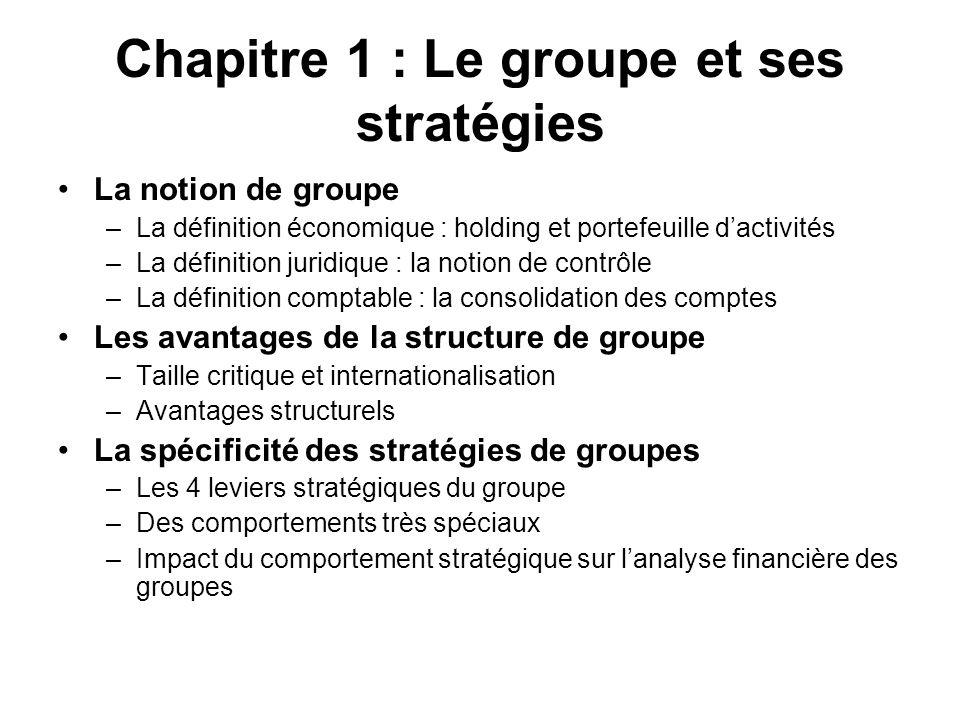 Chapitre 1 : Le groupe et ses stratégies