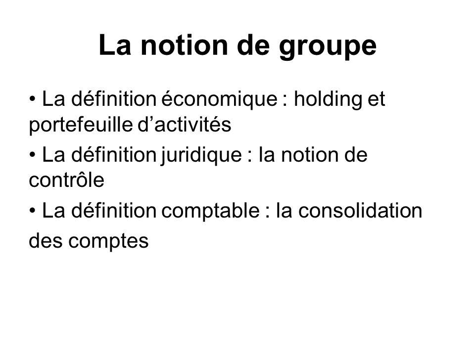 La notion de groupe La définition économique : holding et portefeuille d'activités. La définition juridique : la notion de contrôle.