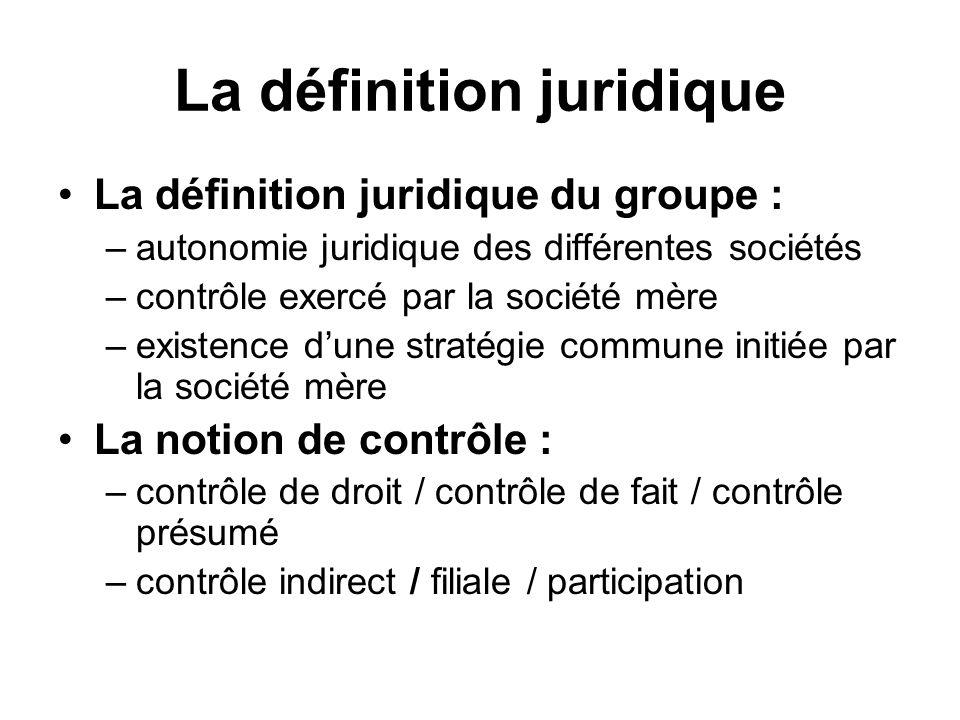 La définition juridique