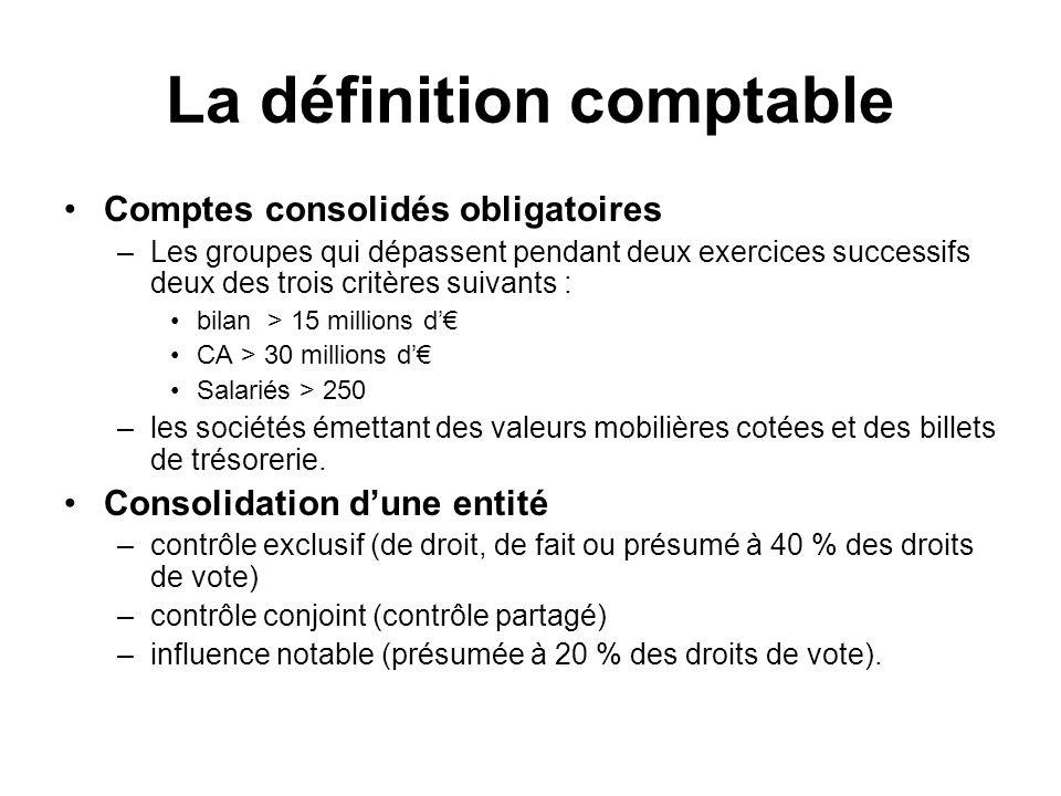 La définition comptable