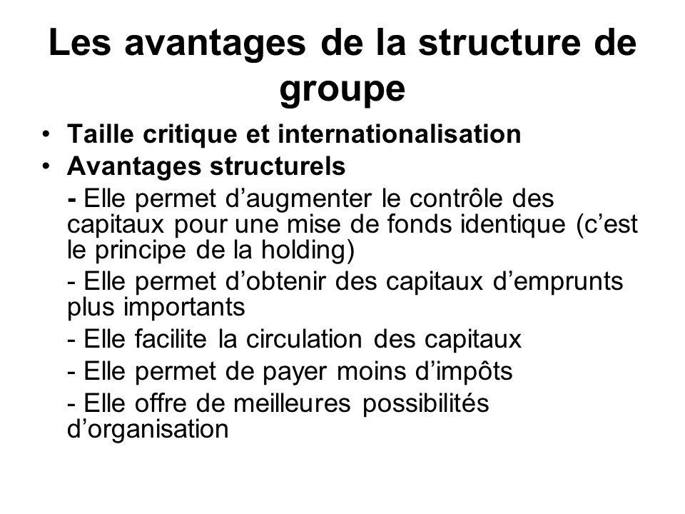 Les avantages de la structure de groupe