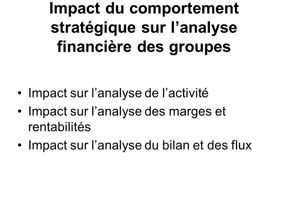 Impact du comportement stratégique sur l'analyse financière des groupes