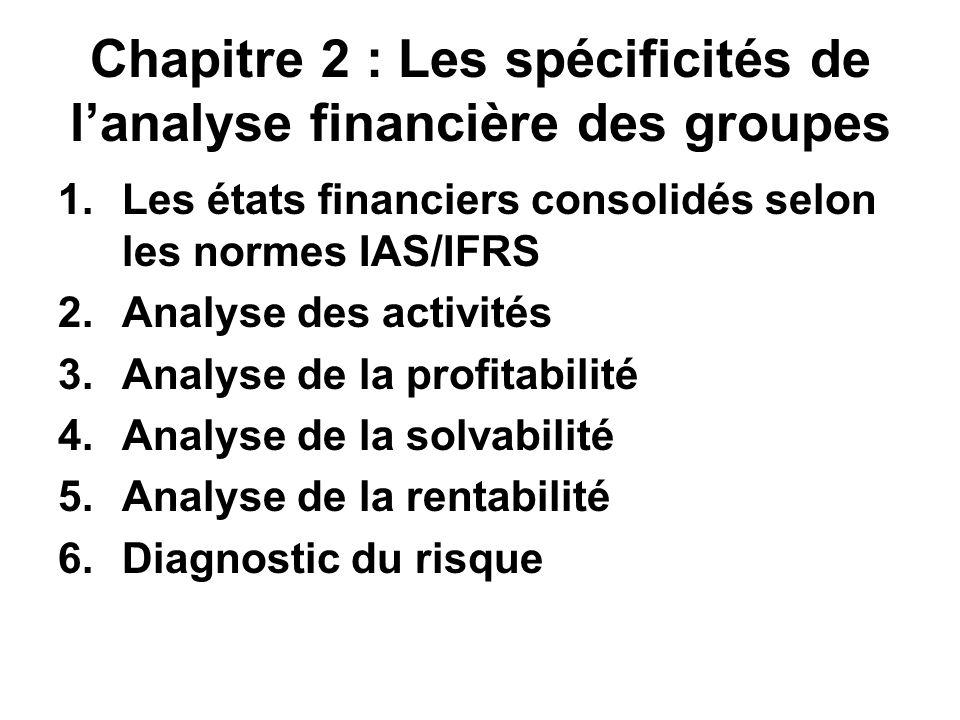 Chapitre 2 : Les spécificités de l'analyse financière des groupes