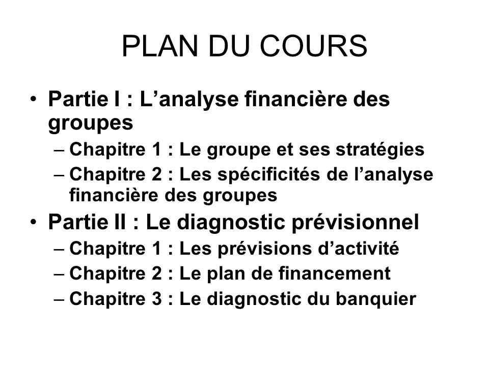 PLAN DU COURS Partie I : L'analyse financière des groupes
