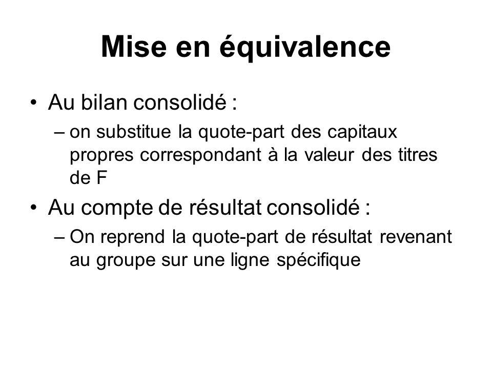 Mise en équivalence Au bilan consolidé :