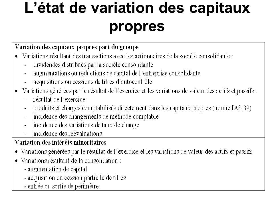 L'état de variation des capitaux propres