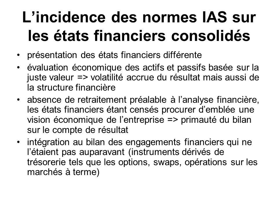 L'incidence des normes IAS sur les états financiers consolidés