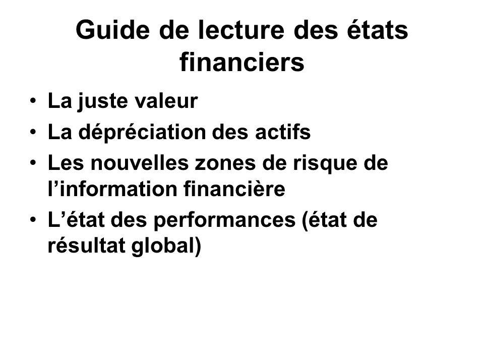 Guide de lecture des états financiers