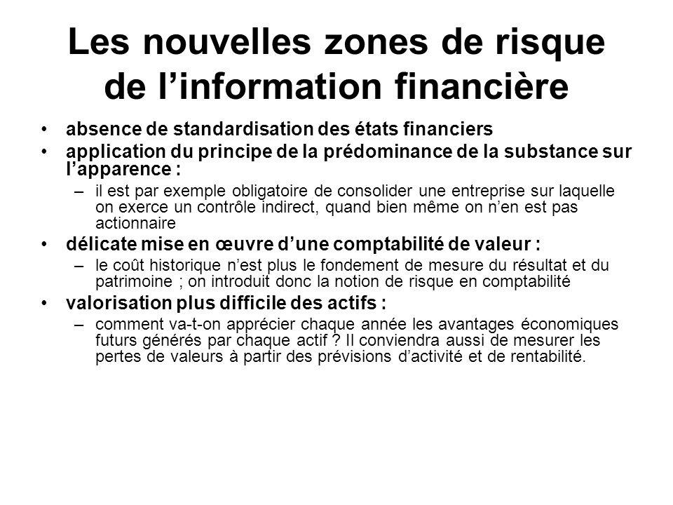 Les nouvelles zones de risque de l'information financière