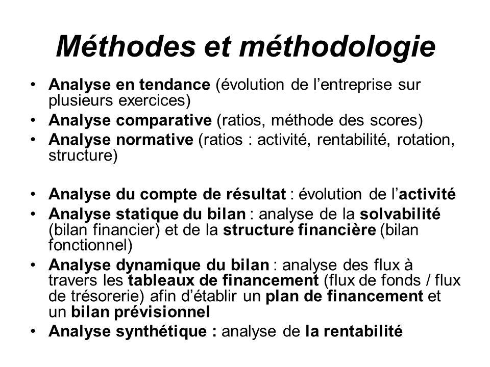 Méthodes et méthodologie
