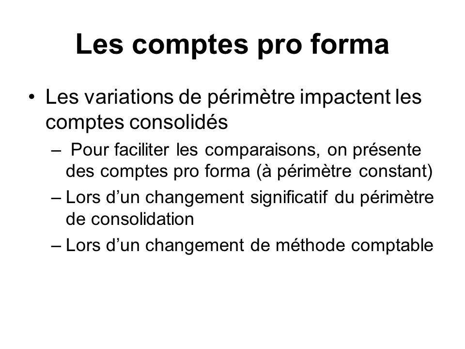 Les comptes pro forma Les variations de périmètre impactent les comptes consolidés.