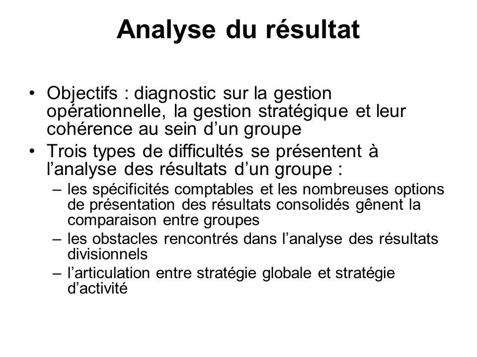 Analyse du résultat Objectifs : diagnostic sur la gestion opérationnelle, la gestion stratégique et leur cohérence au sein d'un groupe.