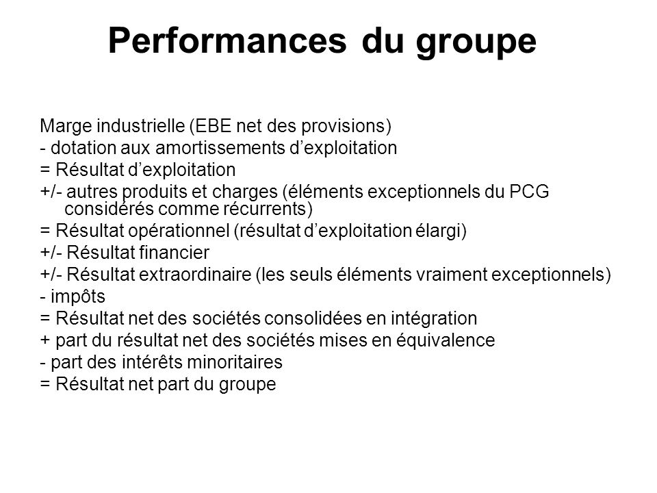 Performances du groupe
