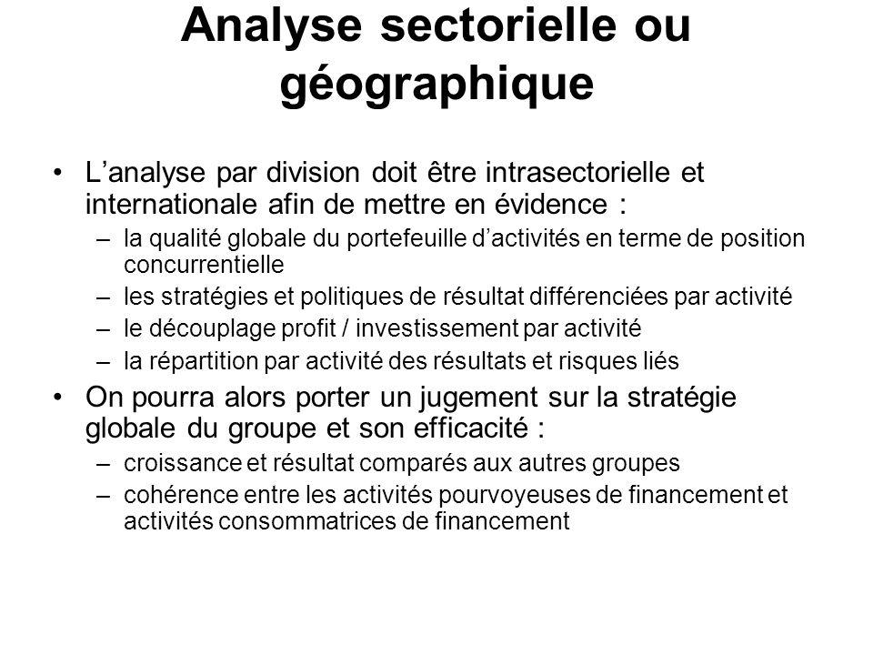 Analyse sectorielle ou géographique
