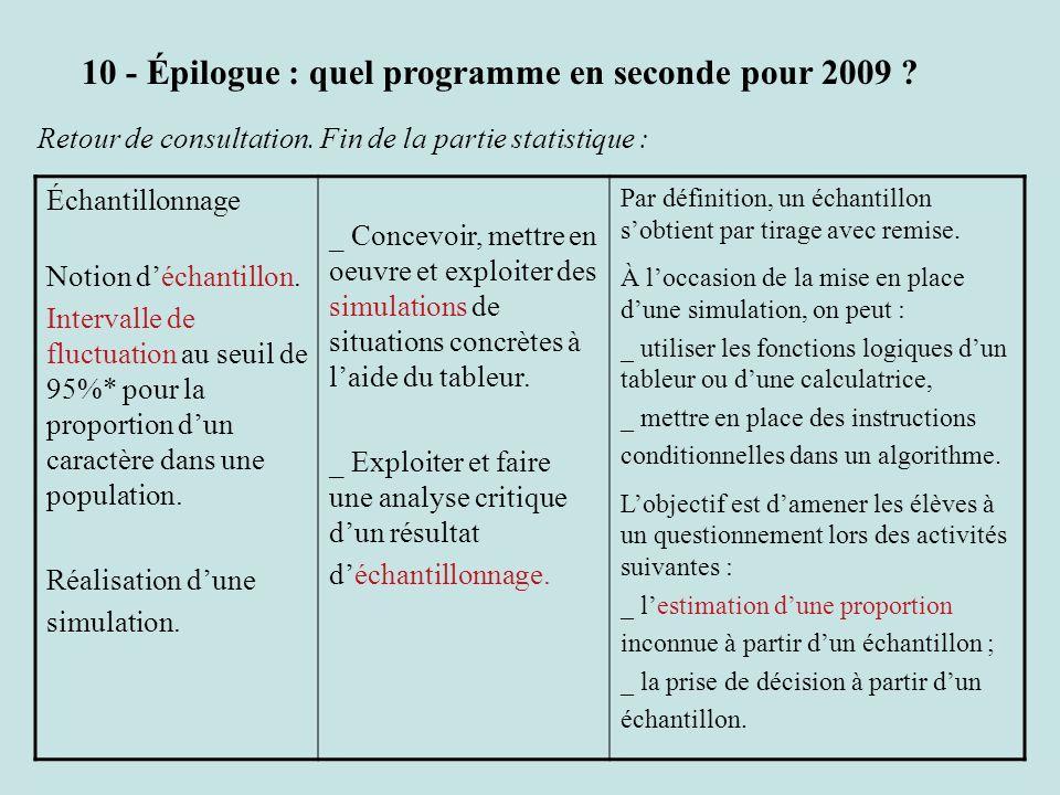 10 - Épilogue : quel programme en seconde pour 2009