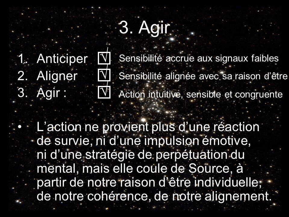 3. Agir √ √ √ Anticiper Aligner Agir :