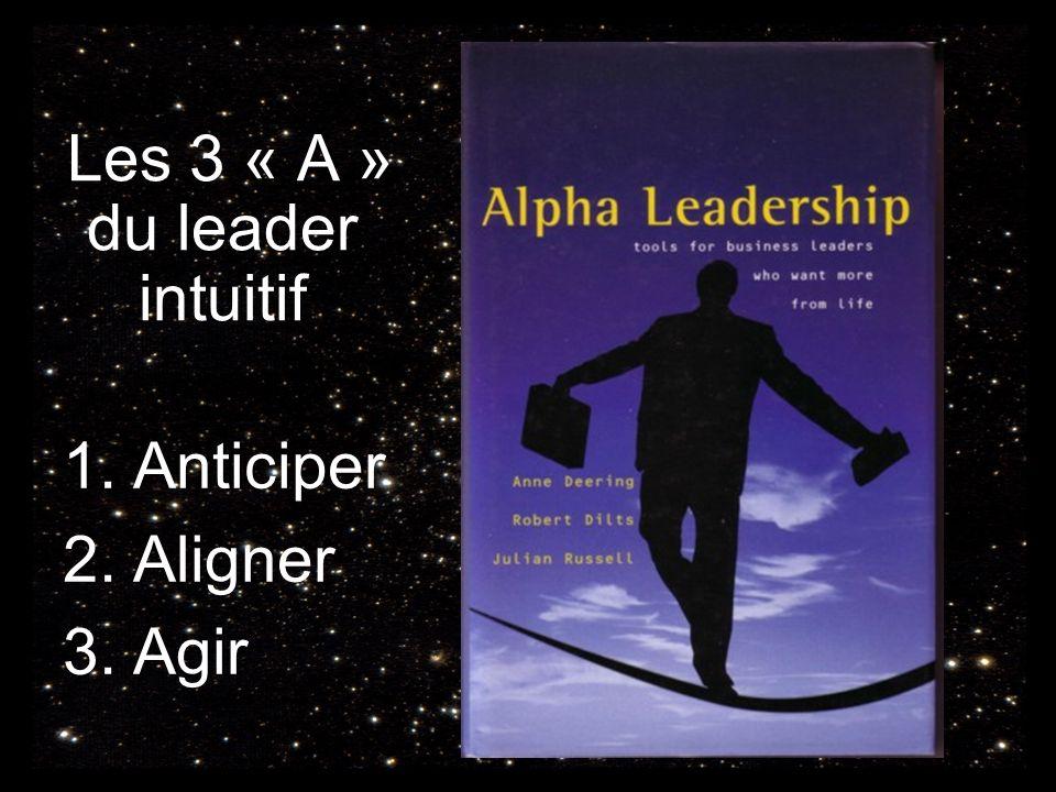 Les 3 « A » du leader intuitif