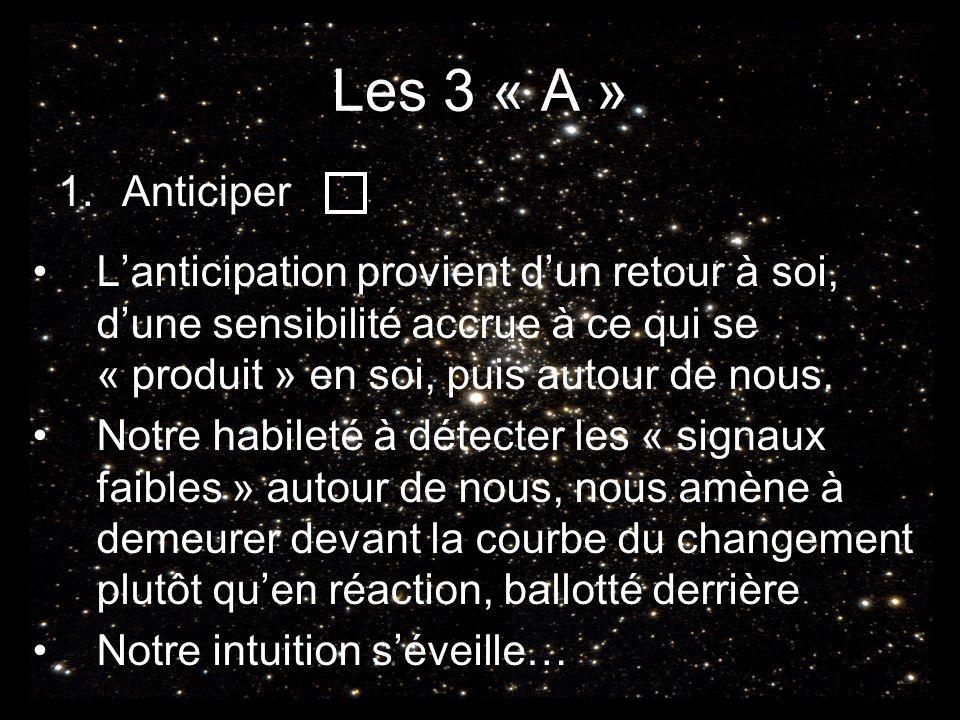 Les 3 « A » Anticiper.