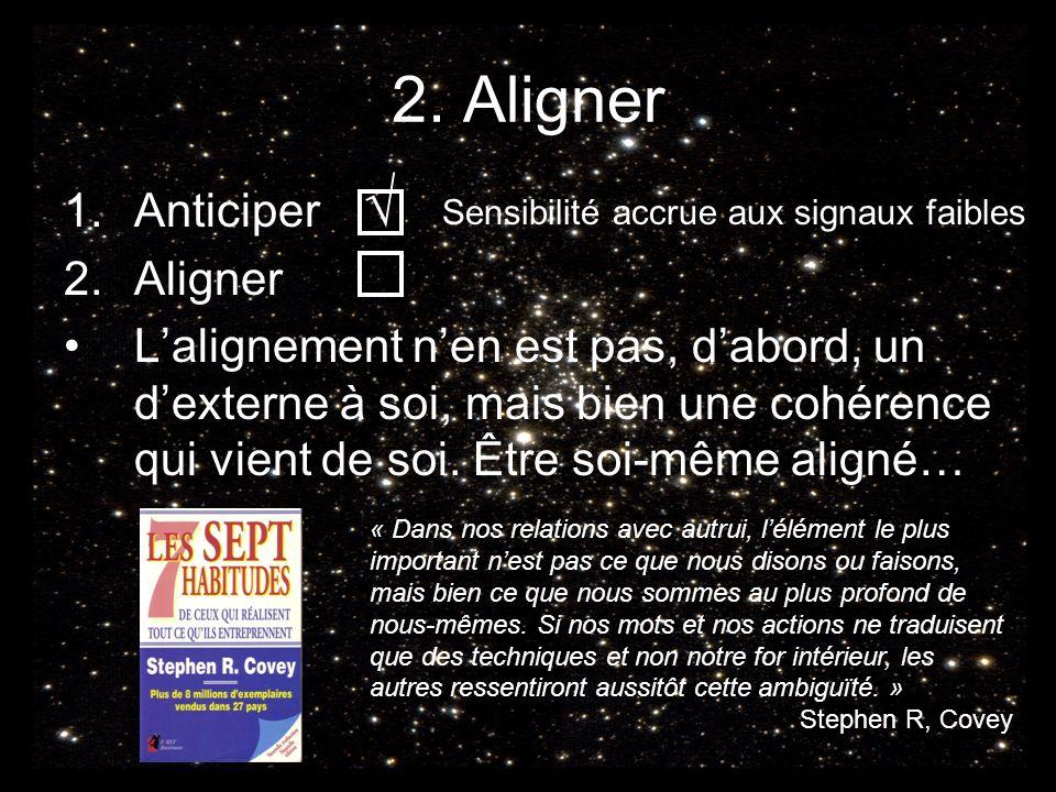 2. Aligner √ Anticiper Aligner