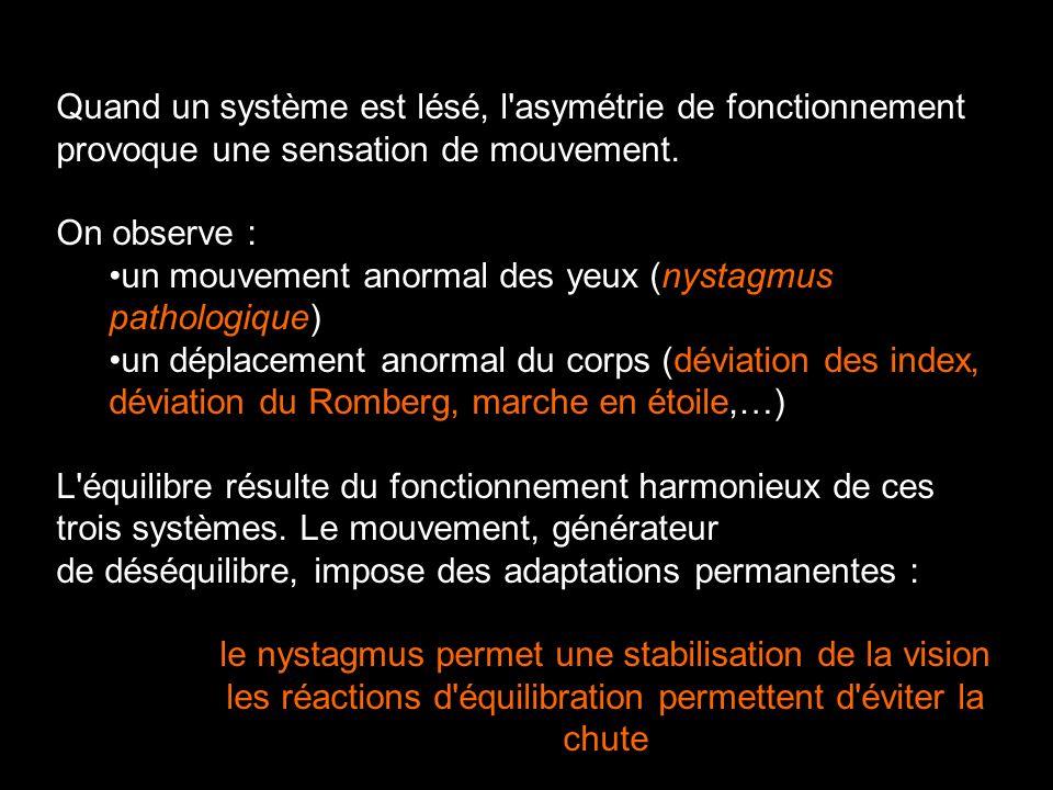 un mouvement anormal des yeux (nystagmus pathologique)