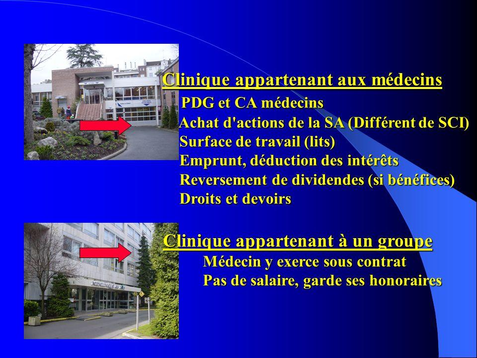 Clinique appartenant aux médecins PDG et CA médecins