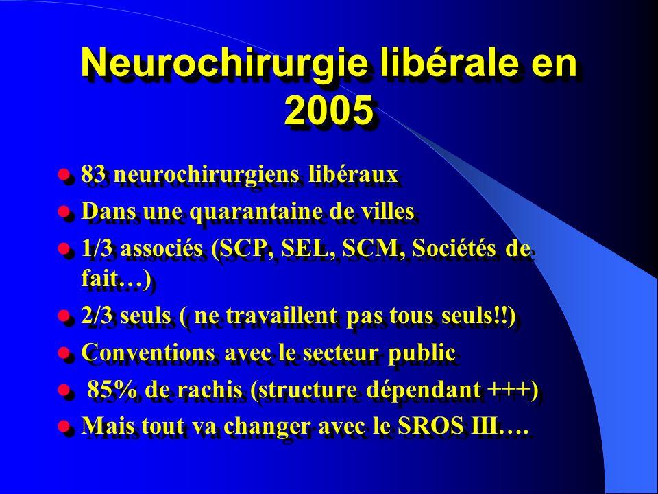 Neurochirurgie libérale en 2005