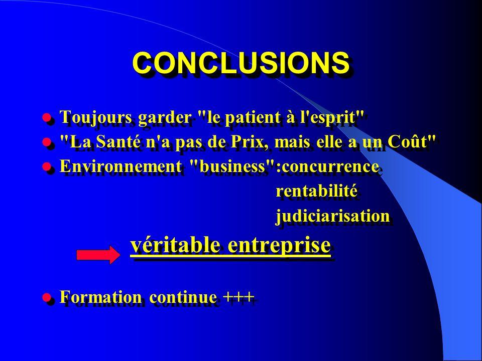 CONCLUSIONS Toujours garder le patient à l esprit