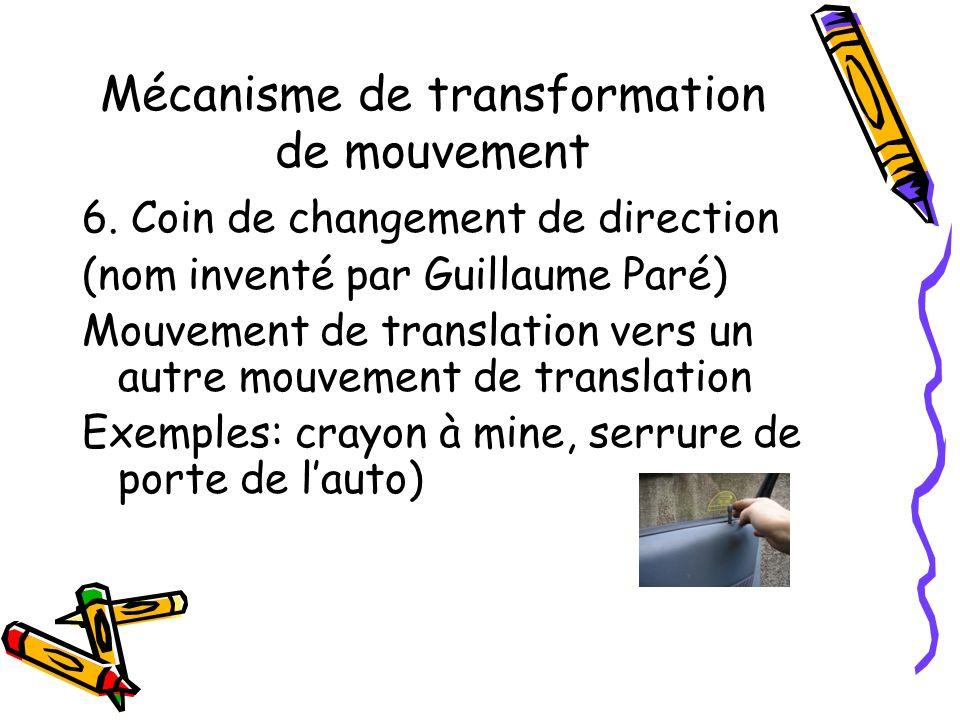 Mécanisme de transformation de mouvement