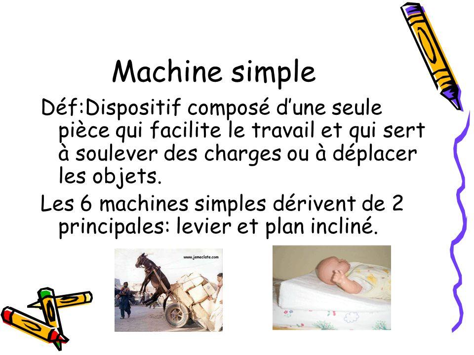 Machine simple Déf:Dispositif composé d'une seule pièce qui facilite le travail et qui sert à soulever des charges ou à déplacer les objets.