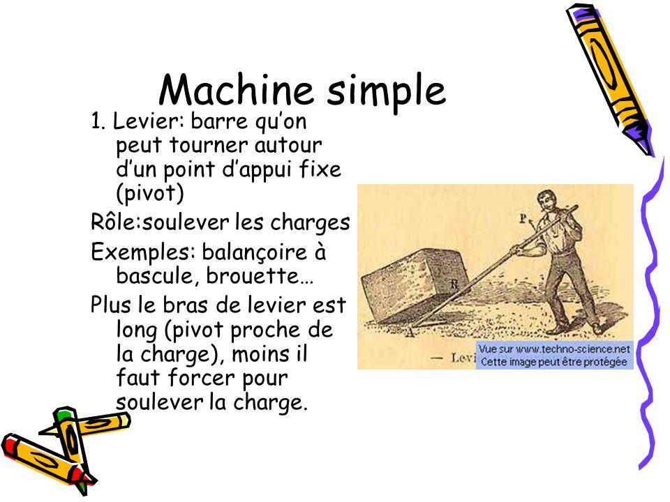 Machine simple 1. Levier: barre qu'on peut tourner autour d'un point d'appui fixe (pivot) Rôle:soulever les charges.