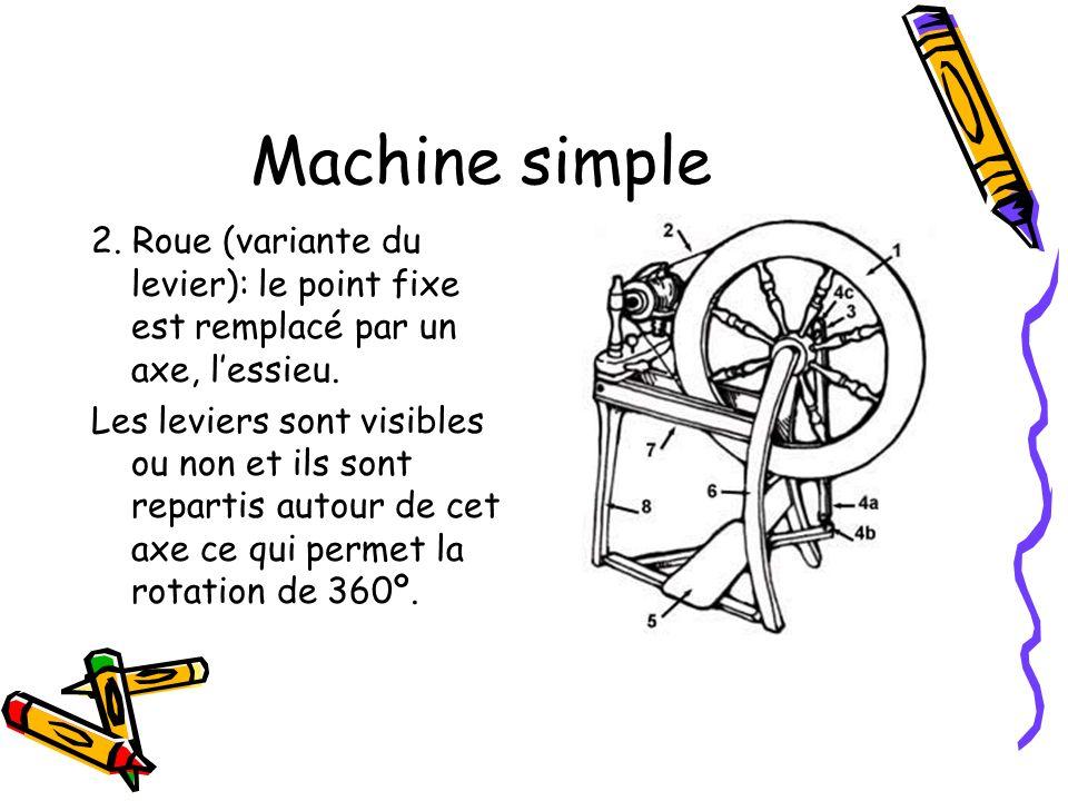 Machine simple 2. Roue (variante du levier): le point fixe est remplacé par un axe, l'essieu.