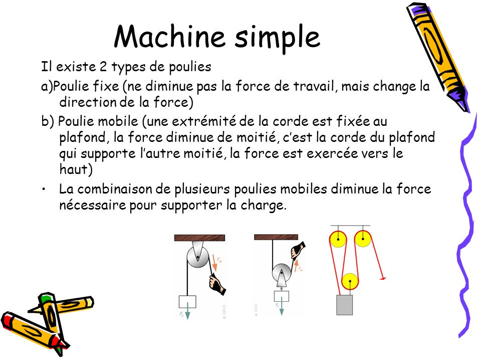 Machine simple Il existe 2 types de poulies