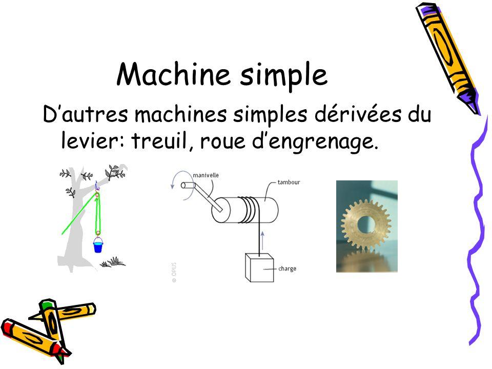Machine simple D'autres machines simples dérivées du levier: treuil, roue d'engrenage.