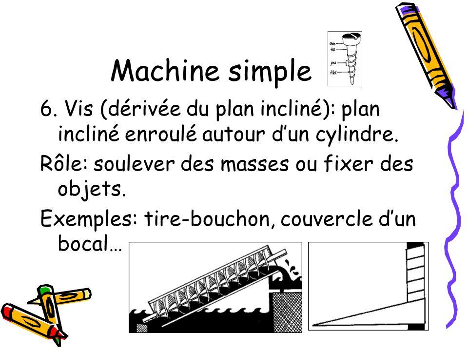 Machine simple 6. Vis (dérivée du plan incliné): plan incliné enroulé autour d'un cylindre. Rôle: soulever des masses ou fixer des objets.