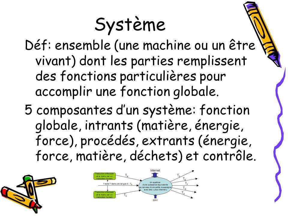 Système Déf: ensemble (une machine ou un être vivant) dont les parties remplissent des fonctions particulières pour accomplir une fonction globale.