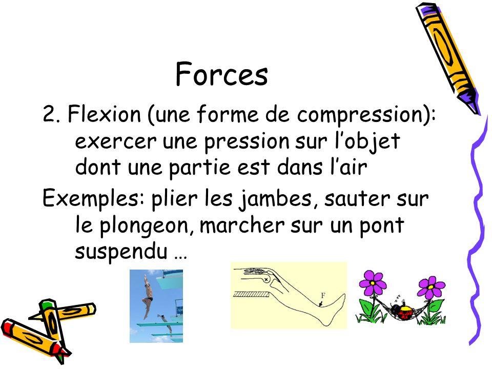 Forces 2. Flexion (une forme de compression): exercer une pression sur l'objet dont une partie est dans l'air.