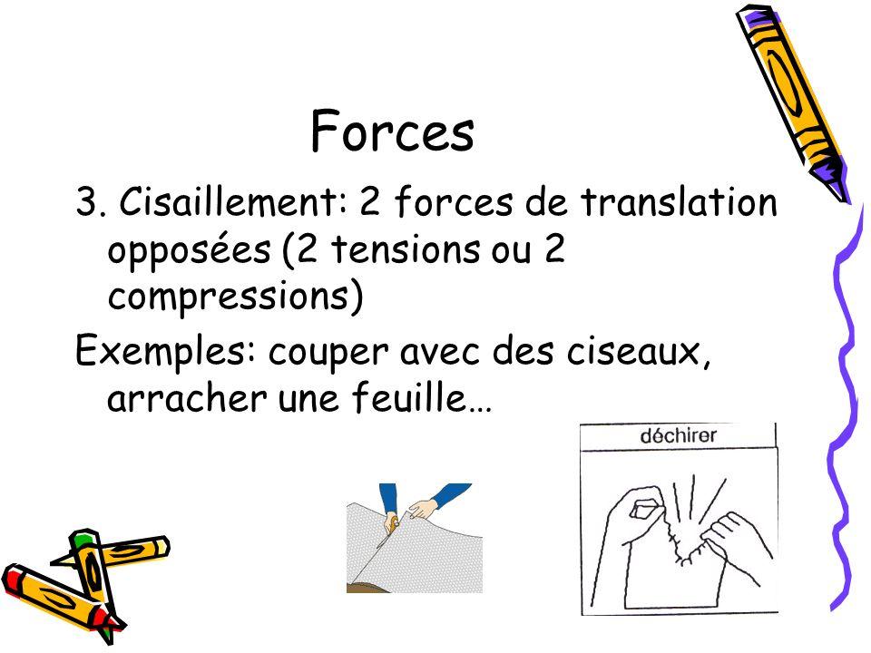 Forces 3.