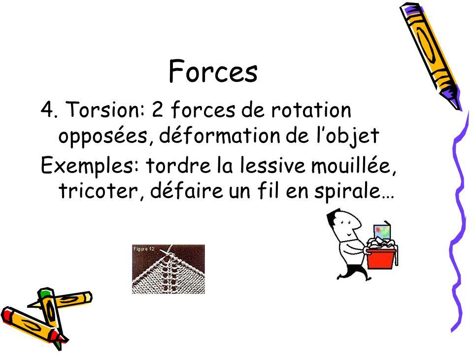 Forces 4. Torsion: 2 forces de rotation opposées, déformation de l'objet.