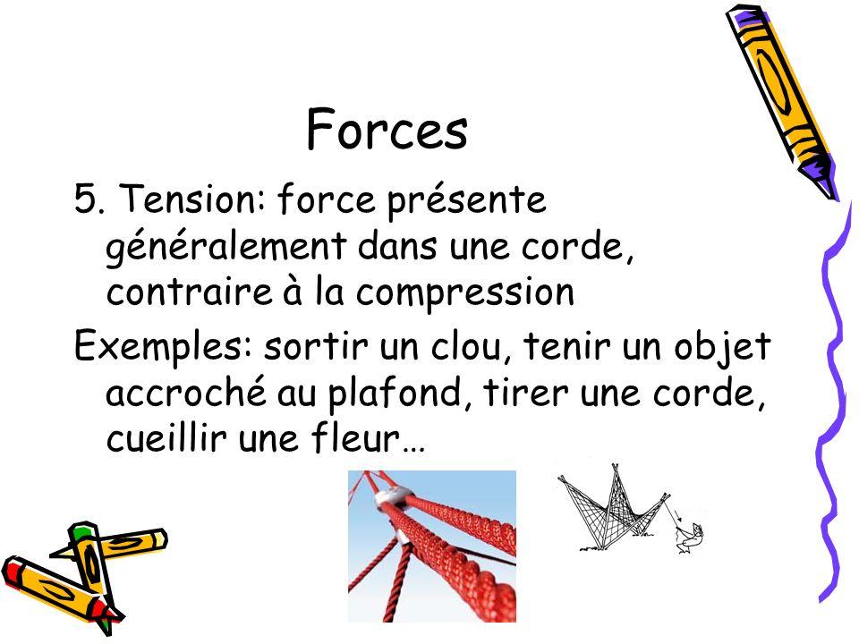 Forces5. Tension: force présente généralement dans une corde, contraire à la compression.