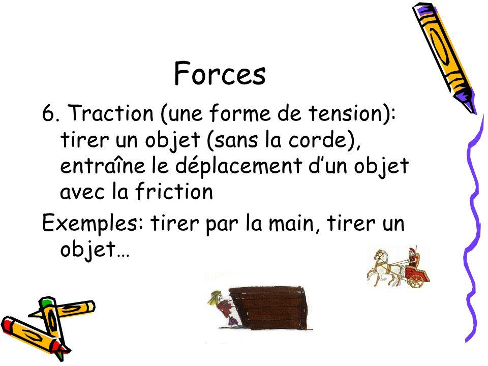 Forces6. Traction (une forme de tension): tirer un objet (sans la corde), entraîne le déplacement d'un objet avec la friction.