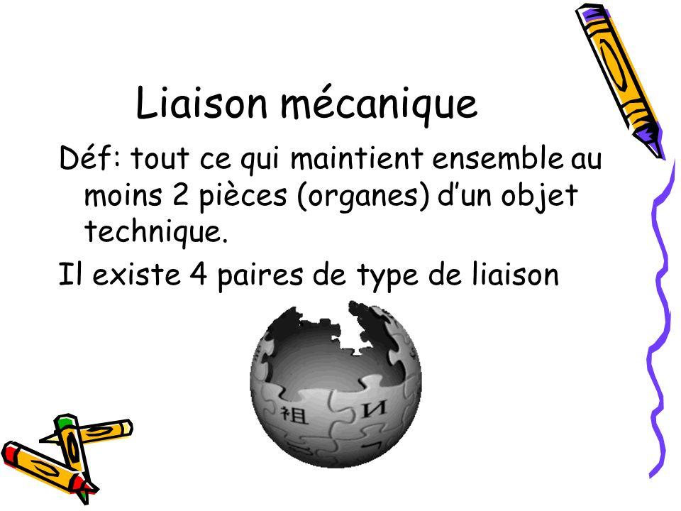 Liaison mécaniqueDéf: tout ce qui maintient ensemble au moins 2 pièces (organes) d'un objet technique.