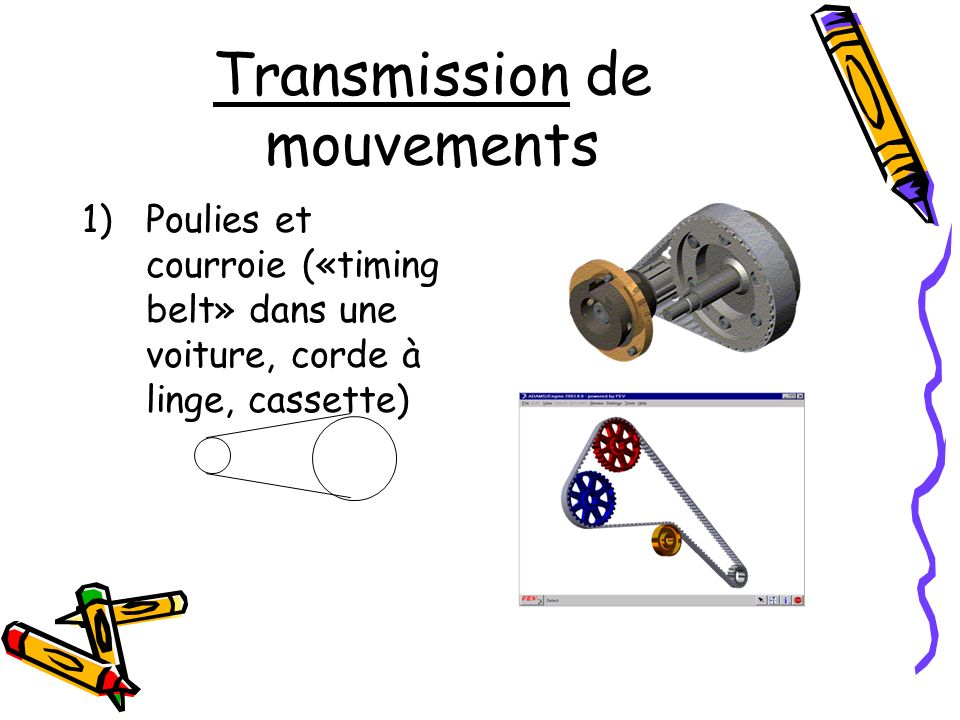 Transmission de mouvements