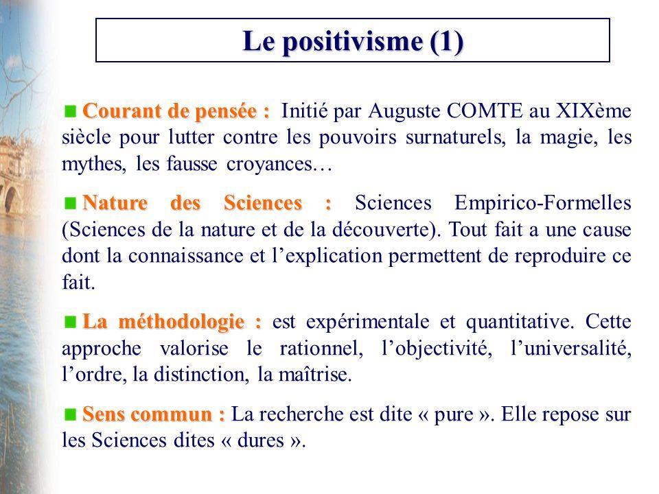 Le positivisme (1)