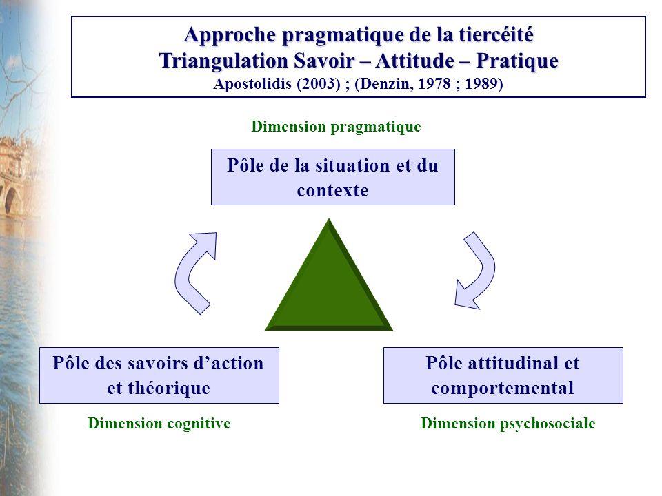 Approche pragmatique de la tiercéité
