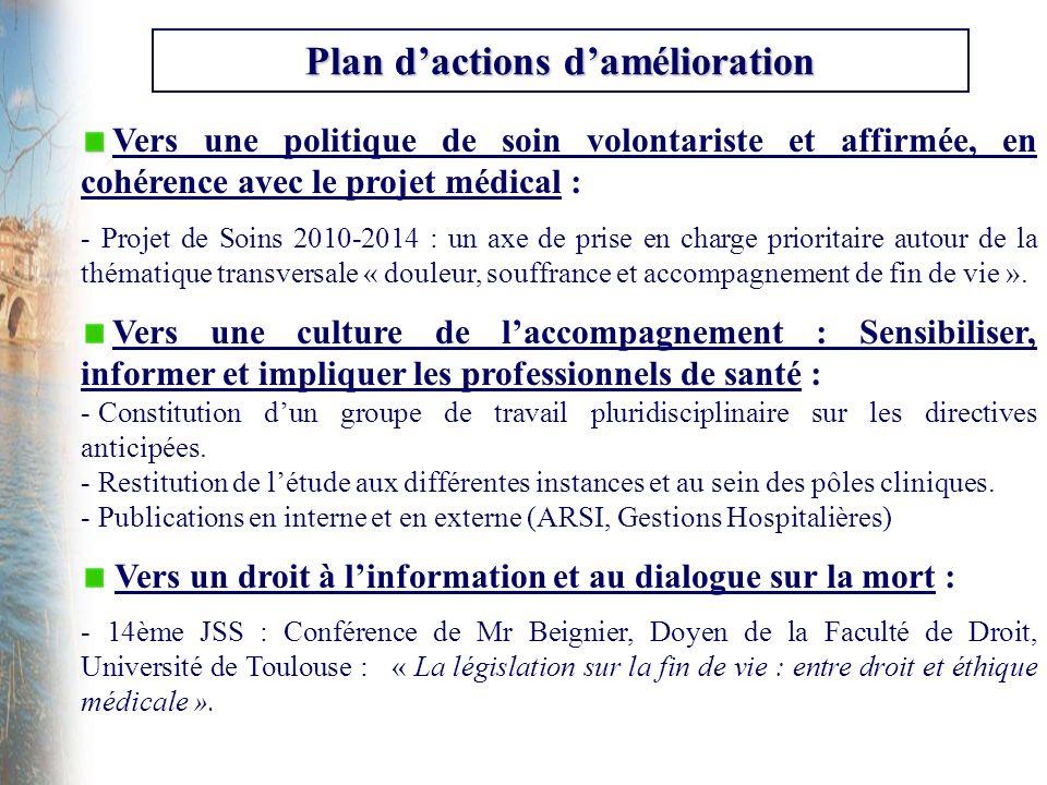 Plan d'actions d'amélioration